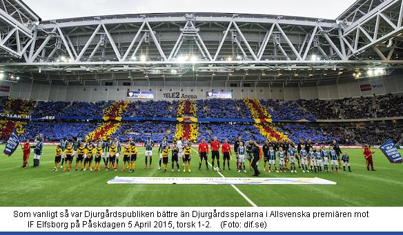Fotboll, Allsvenskan, Djurgården - Elfsborg