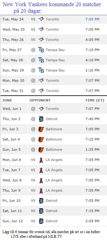 Yankees Schedule May 24 - June 12 - 2016