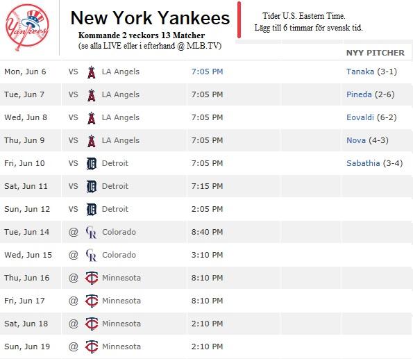 Yankees Matchprogram 6 - 19 Juni 2016
