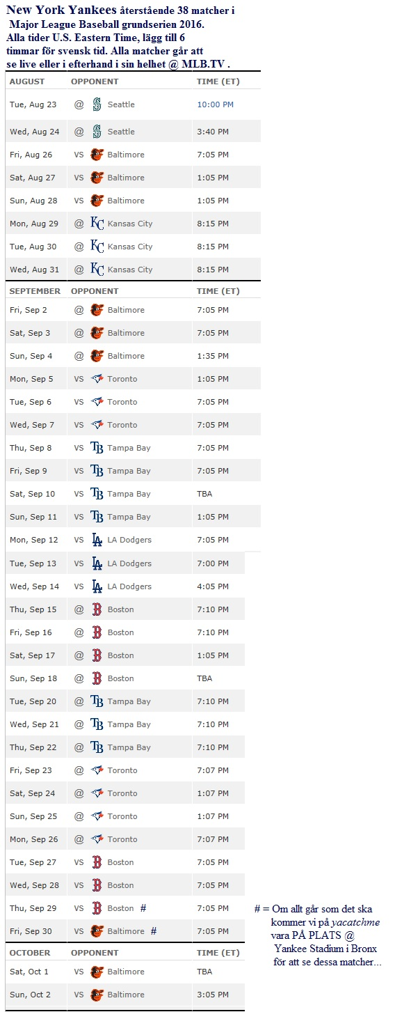 New York Yankees last 38 regular season games 2016